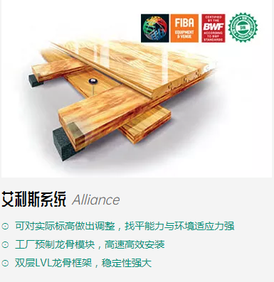 柯勒体育运动木地板面板 供应商