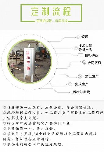 余熱回收鍋爐 鍋爐省煤器 煙氣余熱回收
