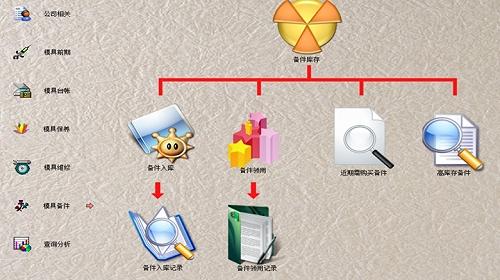 智的模具管理系統/模具維護管理系統
