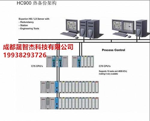 霍尼韦尔仪表安全系统 900C70R